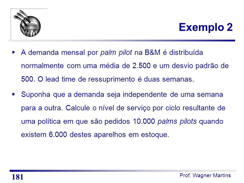 Prof. Wagner Martins Exemplo 2  A demanda mensal por palm pilot na B&M é distribuída normalmente com uma média de 2.500 e um desvio padrão de 500. O
