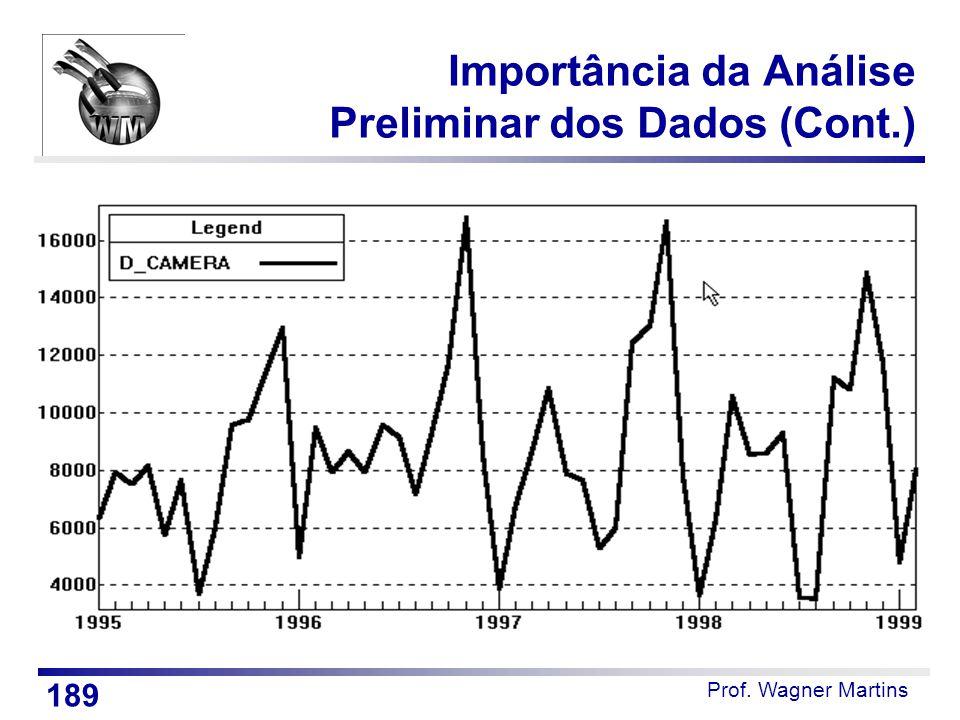 Prof. Wagner Martins Importância da Análise Preliminar dos Dados (Cont.) 189