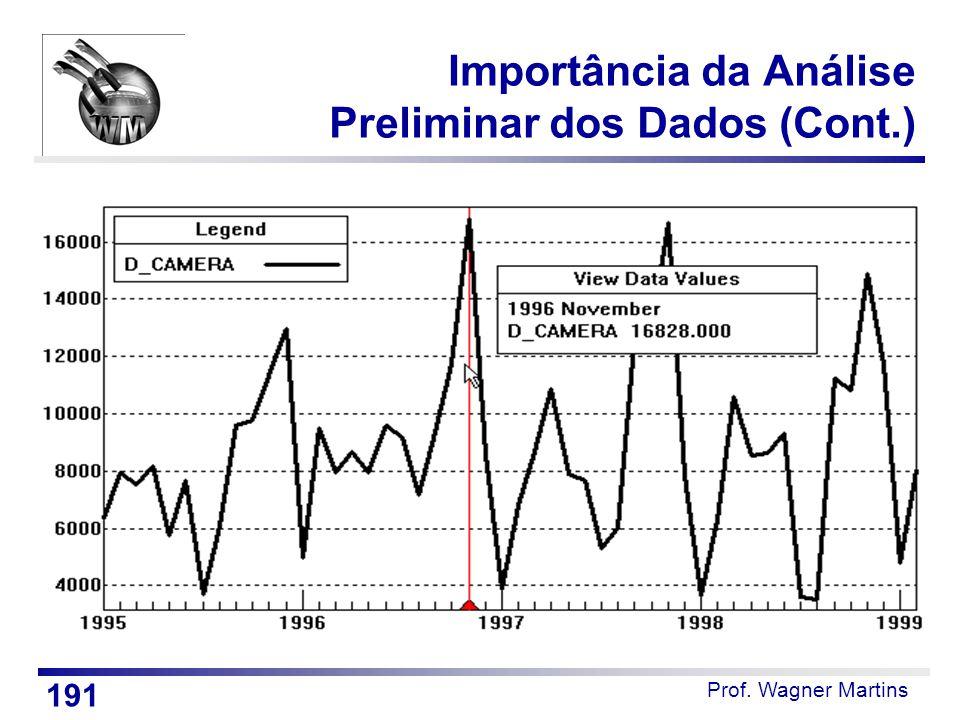 Prof. Wagner Martins Importância da Análise Preliminar dos Dados (Cont.) 191