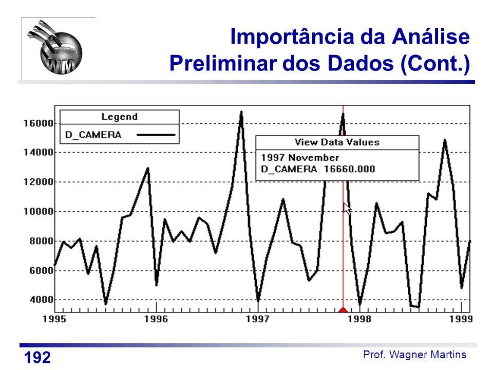 Prof. Wagner Martins Importância da Análise Preliminar dos Dados (Cont.) 192