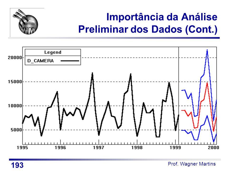 Prof. Wagner Martins Importância da Análise Preliminar dos Dados (Cont.) 193