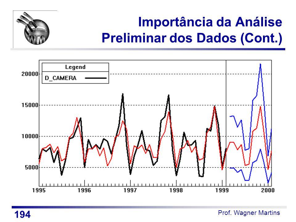 Prof. Wagner Martins Importância da Análise Preliminar dos Dados (Cont.) 194