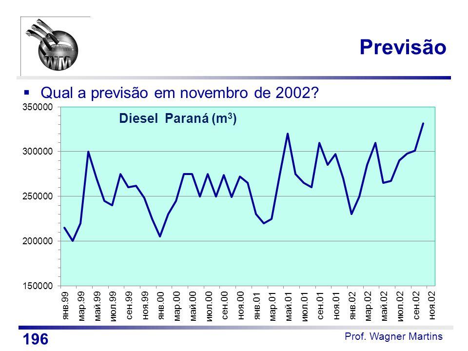 Previsão  Qual a previsão em novembro de 2002? 196