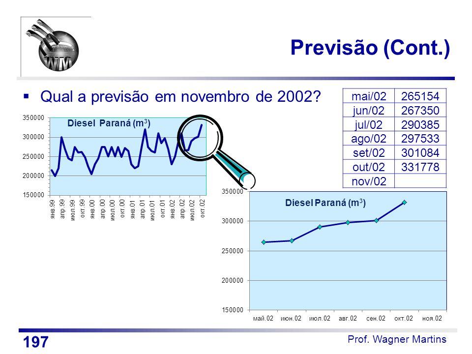 Prof. Wagner Martins Previsão (Cont.)  Qual a previsão em novembro de 2002? mai/02265154 jun/02267350 jul/02290385 ago/02297533 set/02301084 out/0233