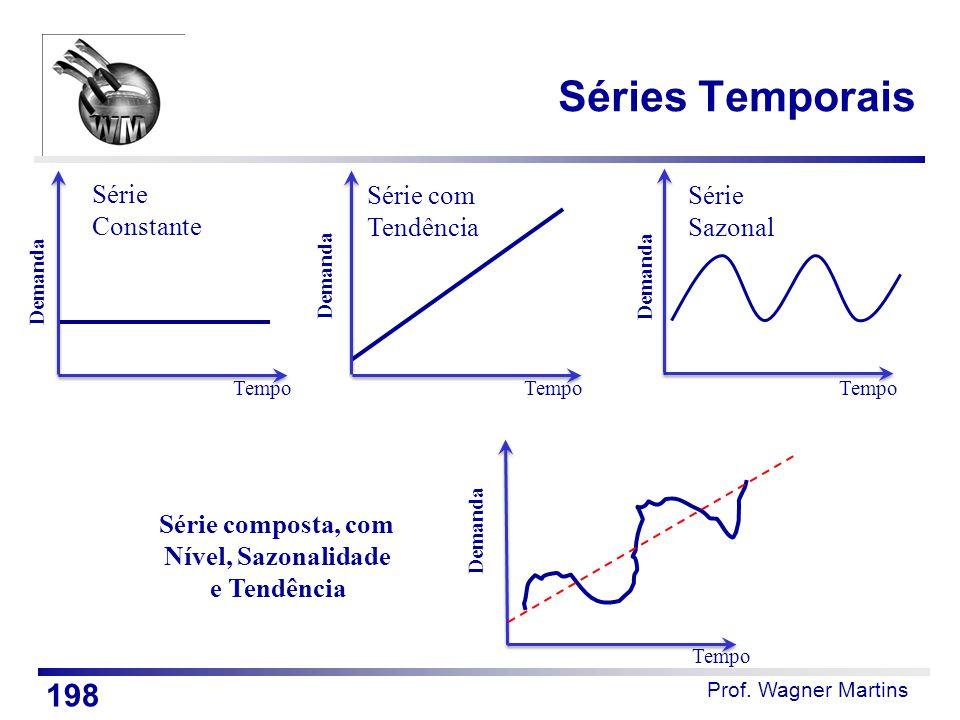 Prof. Wagner Martins Demanda Tempo Série Constante Demanda Tempo Série com Tendência 198 Demanda Série Sazonal Tempo Série composta, com Nível, Sazona