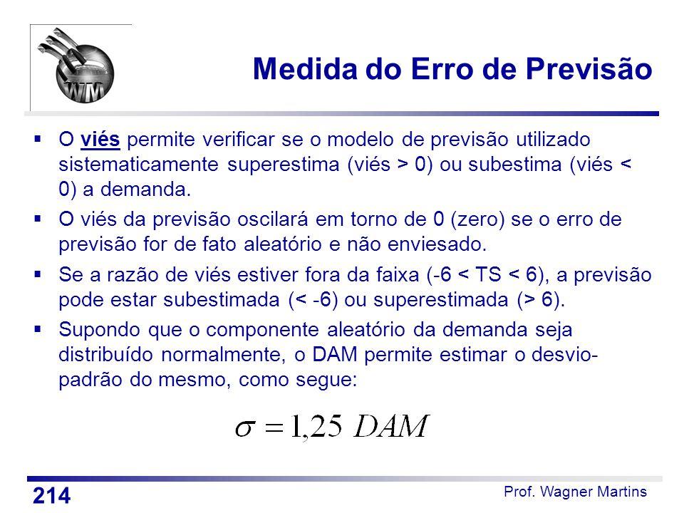 Prof. Wagner Martins Medida do Erro de Previsão  O viés permite verificar se o modelo de previsão utilizado sistematicamente superestima (viés > 0) o