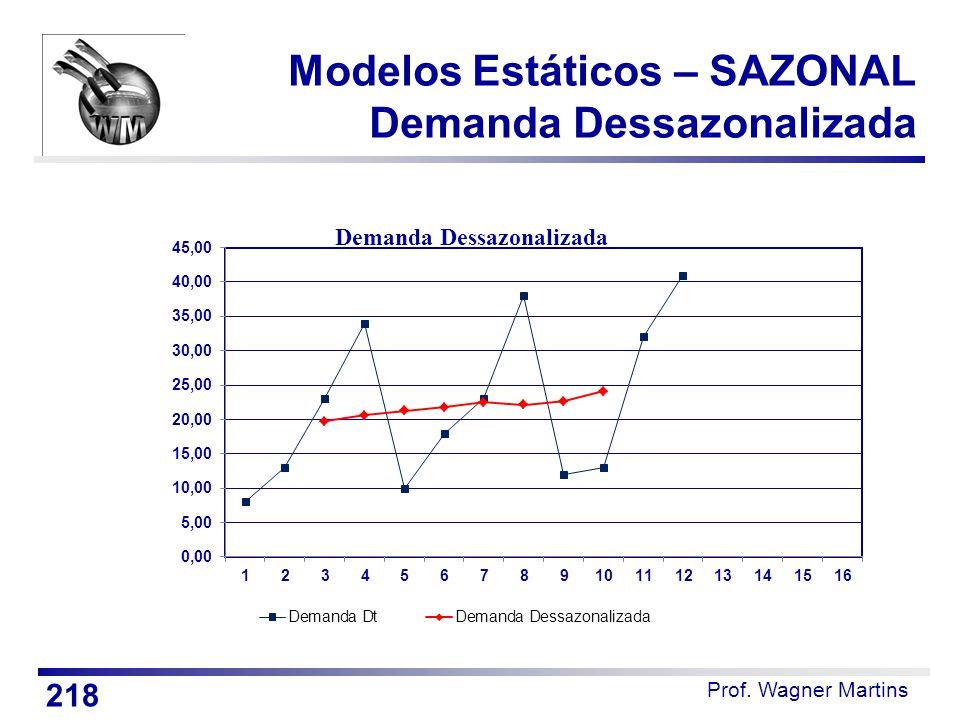 Prof. Wagner Martins 218 Modelos Estáticos – SAZONAL Demanda Dessazonalizada Demanda Dessazonalizada