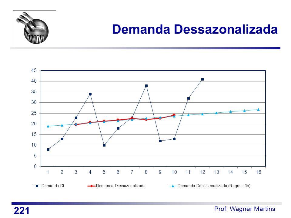 Prof. Wagner Martins 221 Demanda Dessazonalizada