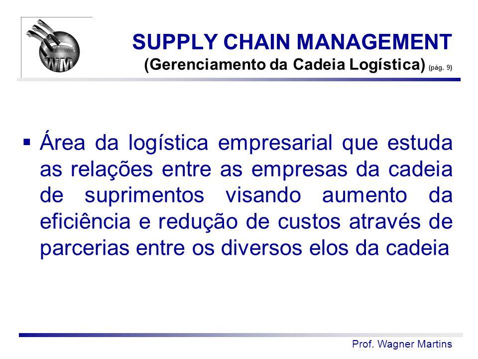 SUPPLY CHAIN MANAGEMENT (Gerenciamento da Cadeia Logística) (pág. 9)  Área da logística empresarial que estuda as relações entre as empresas da cadei