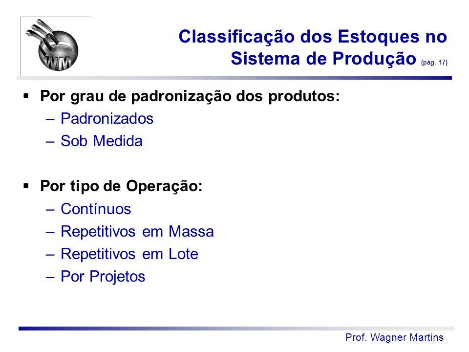 Prof. Wagner Martins Classificação dos Estoques no Sistema de Produção (pág. 17)  Por grau de padronização dos produtos: –Padronizados –Sob Medida 