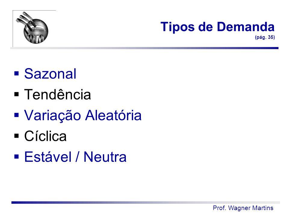 Prof. Wagner Martins Tipos de Demanda (pág. 35)  Sazonal  Tendência  Variação Aleatória  Cíclica  Estável / Neutra