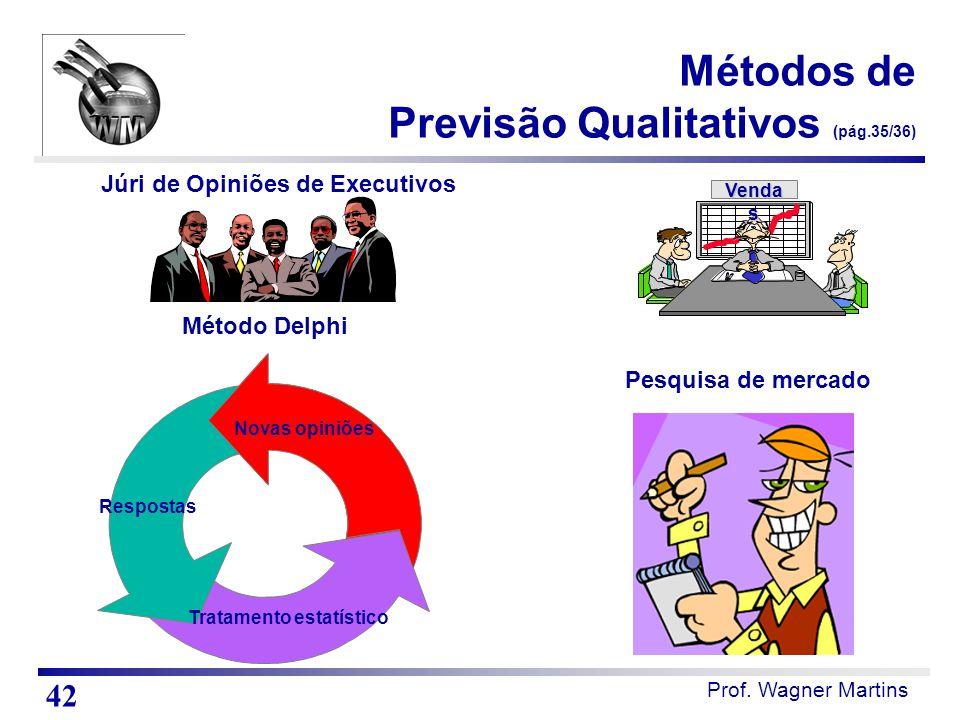 Novas opiniões Tratamento estatístico Respostas Júri de Opiniões de Executivos Método Delphi Pesquisa de mercado Métodos de Previsão Qualitativos (pág