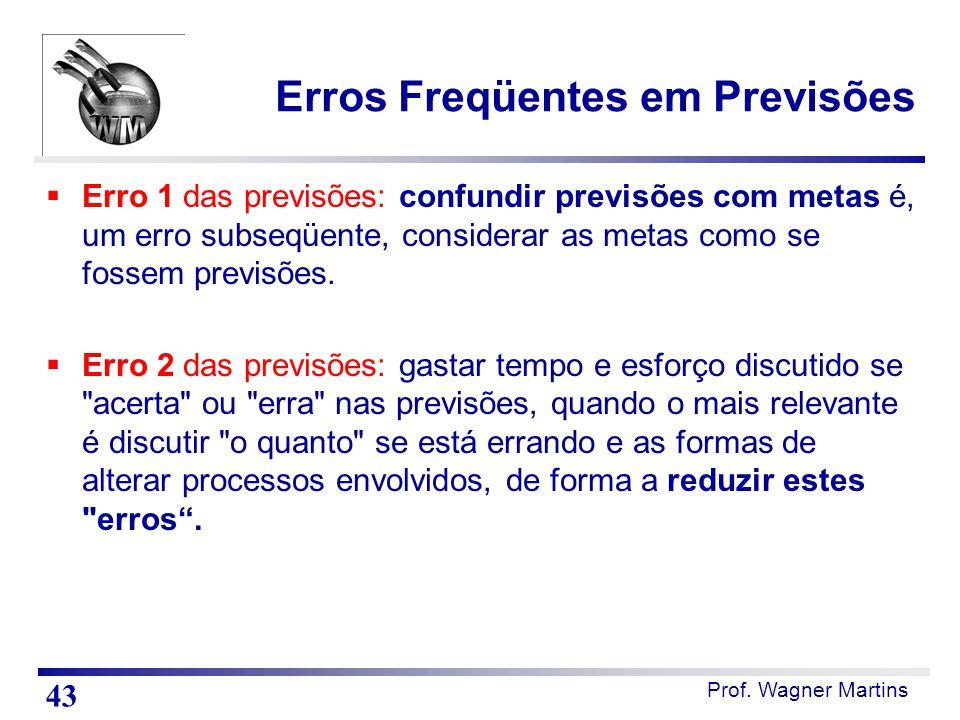 Prof. Wagner Martins Erros Freqüentes em Previsões  Erro 1 das previsões: confundir previsões com metas é, um erro subseqüente, considerar as metas c
