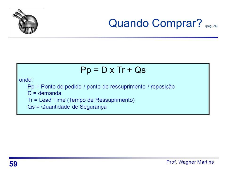 Prof. Wagner Martins Quando Comprar? (pág. 24) Pp = D x Tr + Qs onde: Pp = Ponto de pedido / ponto de ressuprimento / reposição D = demanda Tr = Lead