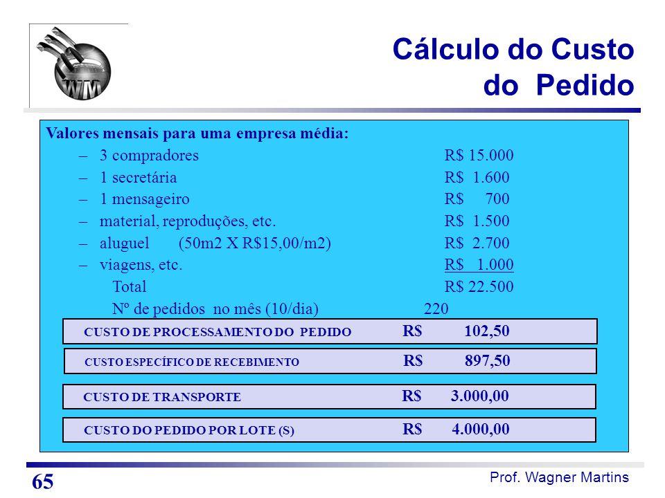 Prof. Wagner Martins Valores mensais para uma empresa média: –3 compradores R$ 15.000 –1 secretáriaR$ 1.600 –1 mensageiroR$ 700 –material, reproduções