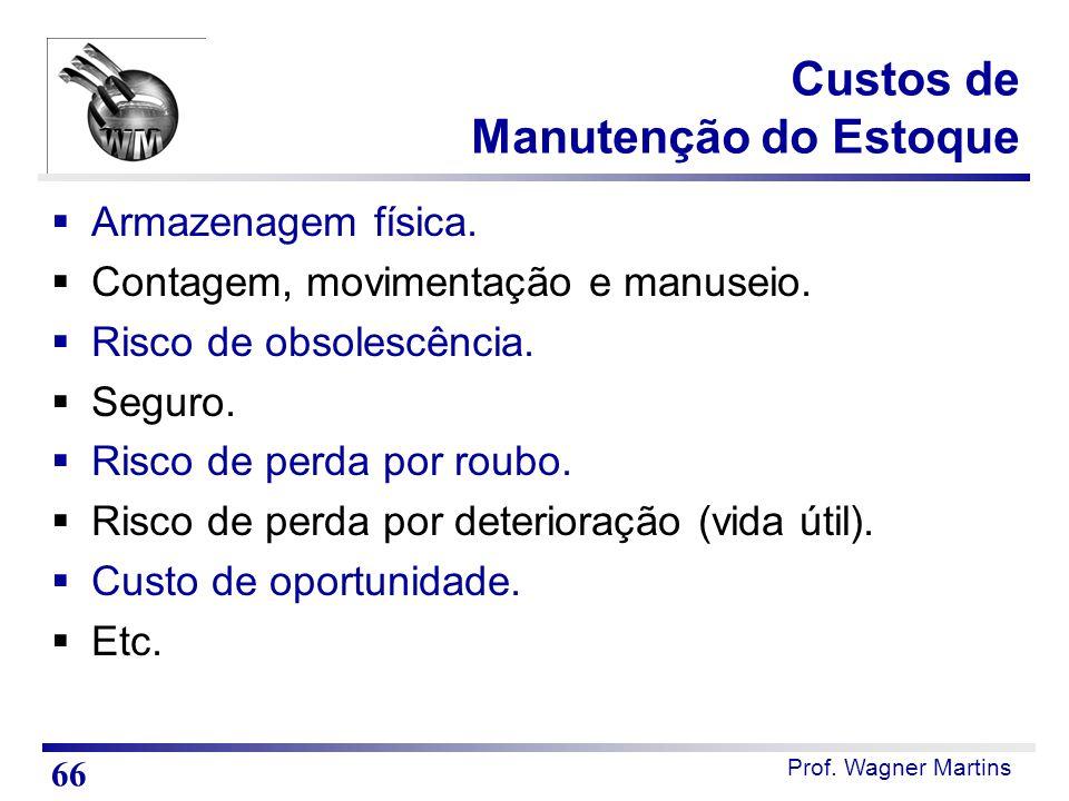Prof. Wagner Martins Custos de Manutenção do Estoque  Armazenagem física.  Contagem, movimentação e manuseio.  Risco de obsolescência.  Seguro. 