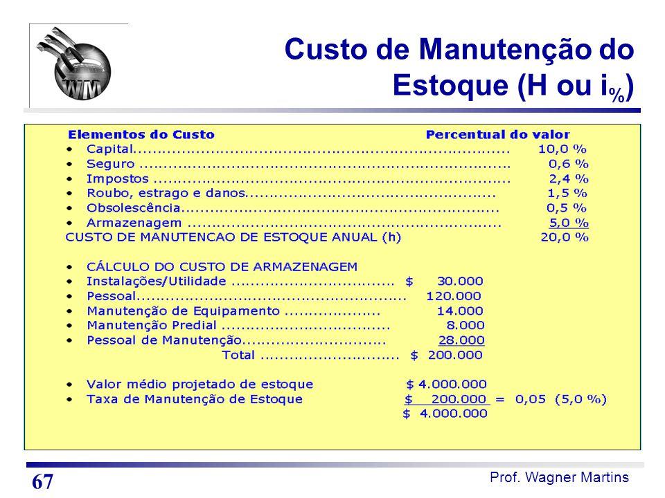 Prof. Wagner Martins Custo de Manutenção do Estoque (H ou i % ) 67
