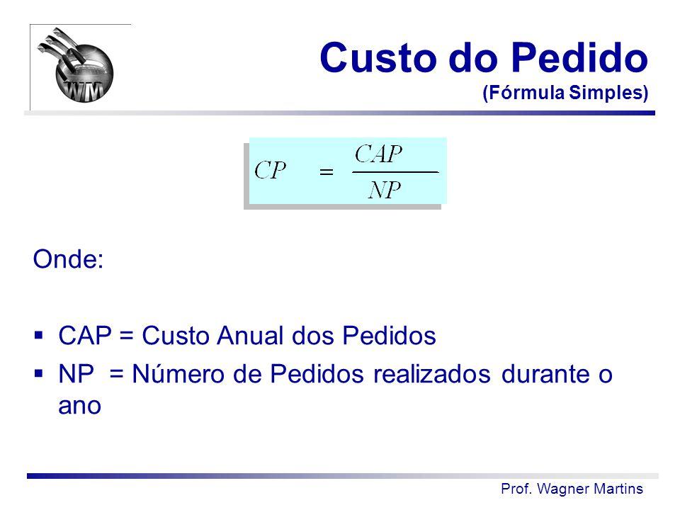 Prof. Wagner Martins Custo do Pedido (Fórmula Simples) Onde:  CAP = Custo Anual dos Pedidos  NP = Número de Pedidos realizados durante o ano