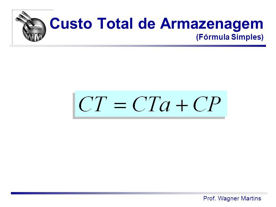 Prof. Wagner Martins Custo Total de Armazenagem (Fórmula Simples)