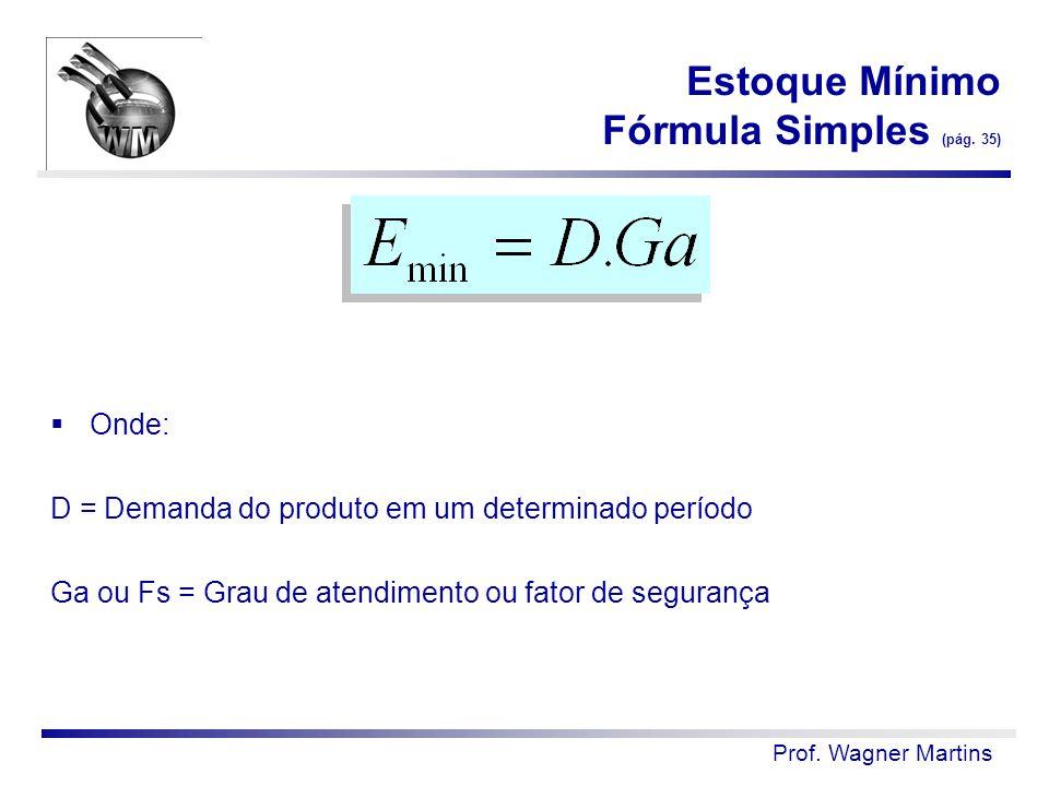 Prof. Wagner Martins Estoque Mínimo Fórmula Simples (pág. 35)  Onde: D = Demanda do produto em um determinado período Ga ou Fs = Grau de atendimento