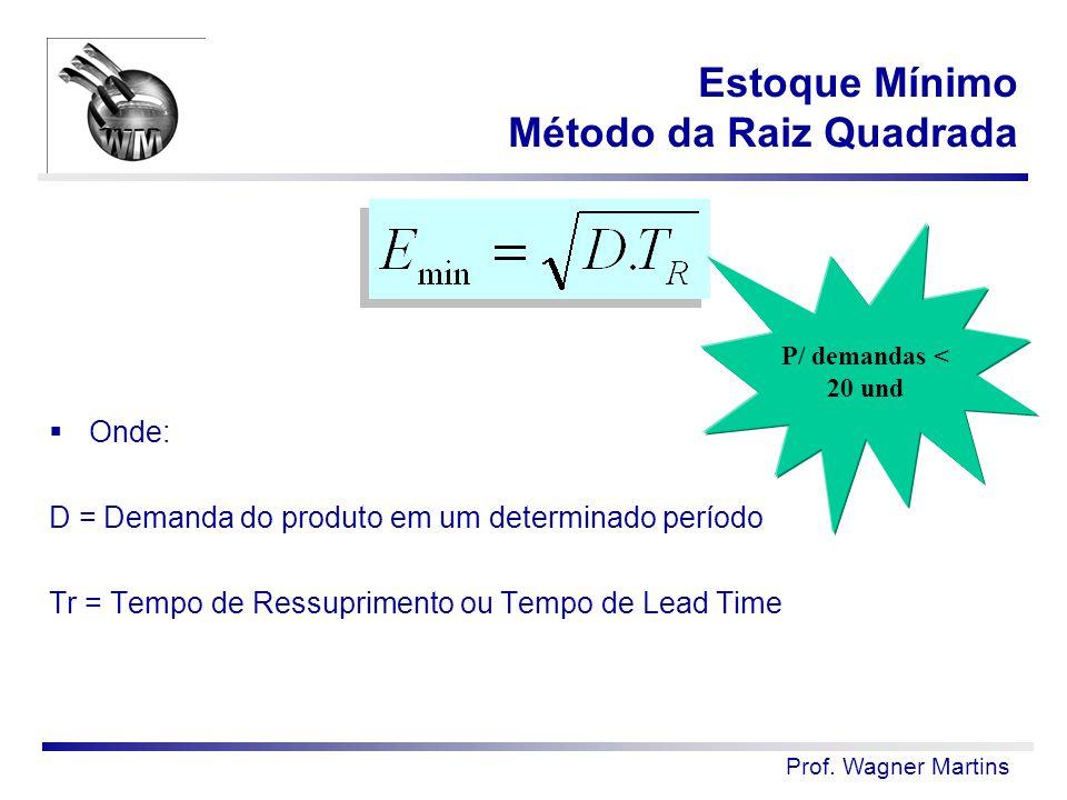 Prof. Wagner Martins Estoque Mínimo Método da Raiz Quadrada  Onde: D = Demanda do produto em um determinado período Tr = Tempo de Ressuprimento ou Te