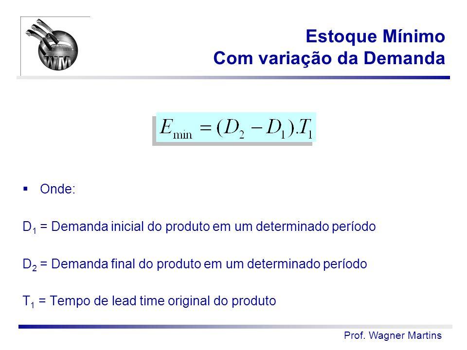Prof. Wagner Martins Estoque Mínimo Com variação da Demanda  Onde: D 1 = Demanda inicial do produto em um determinado período D 2 = Demanda final do