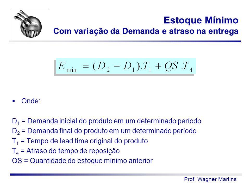 Prof. Wagner Martins Estoque Mínimo Com variação da Demanda e atraso na entrega  Onde: D 1 = Demanda inicial do produto em um determinado período D 2