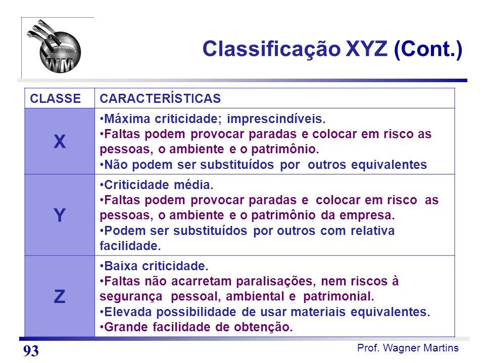 Prof. Wagner Martins CLASSECARACTERÍSTICAS X Máxima criticidade; imprescindíveis. Faltas podem provocar paradas e colocar em risco as pessoas, o ambie