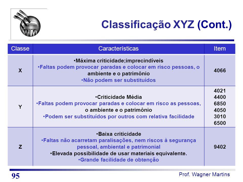 Prof. Wagner Martins Classificação XYZ (Cont.) ClasseCaracterísticasItem X Máxima criticidade;imprecindíveis Faltas podem provocar paradas e colocar e
