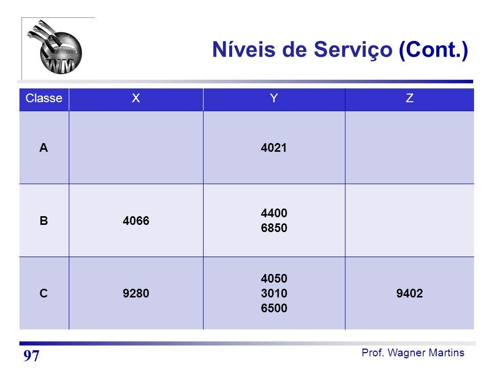 Prof. Wagner Martins Níveis de Serviço (Cont.) ClasseXYZ A4021 B4066 4400 6850 C9280 4050 3010 6500 9402 97