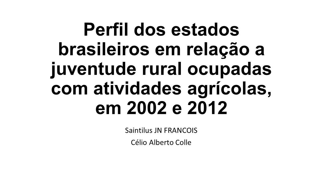 Perfil dos estados brasileiros em relação a juventude rural ocupadas com atividades agrícolas, em 2002 e 2012 Saintilus JN FRANCOIS Célio Alberto Coll