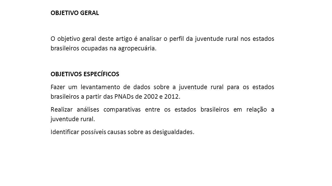 OBJETIVO GERAL O objetivo geral deste artigo é analisar o perfil da juventude rural nos estados brasileiros ocupadas na agropecuária. OBJETIVOS ESPECÍ