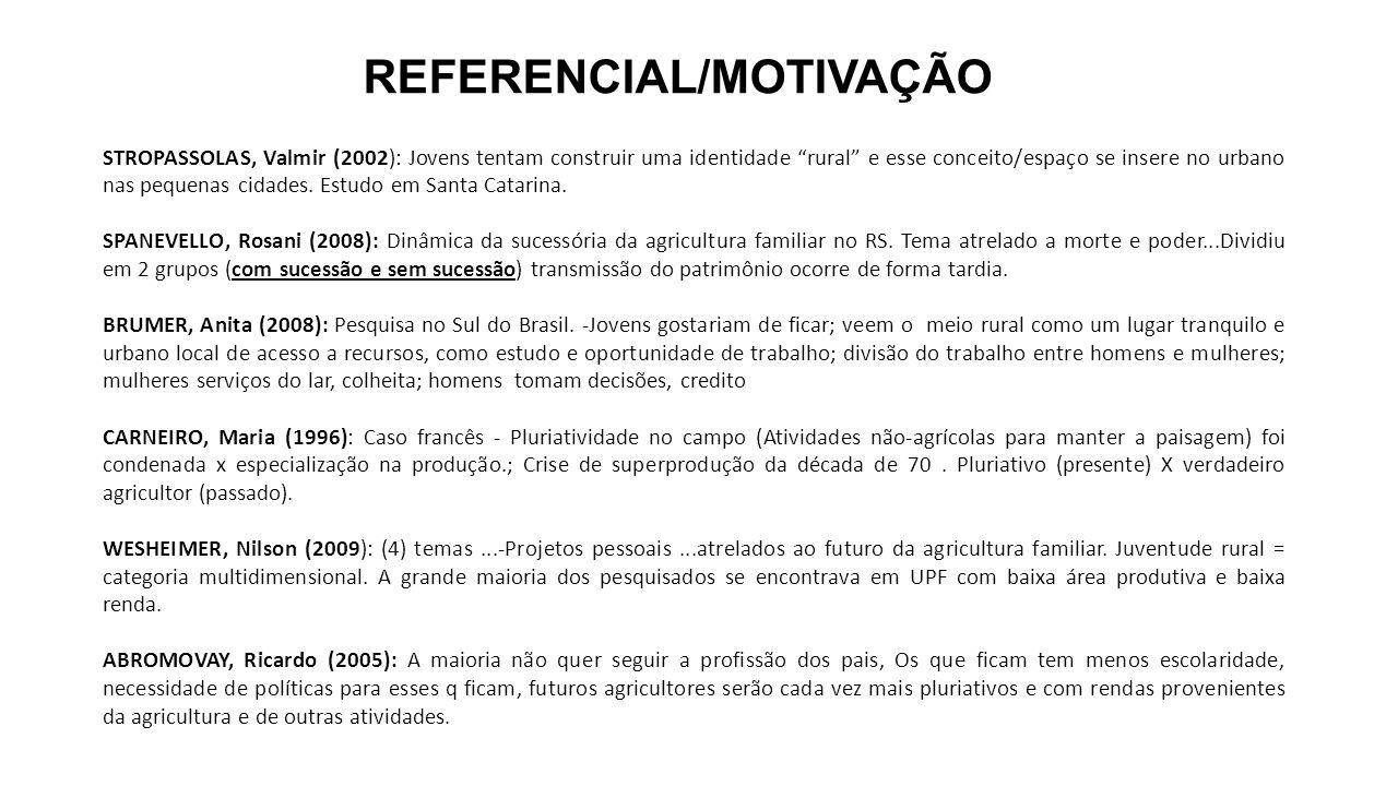 """REFERENCIAL/MOTIVAÇÃO STROPASSOLAS, Valmir (2002): Jovens tentam construir uma identidade """"rural"""" e esse conceito/espaço se insere no urbano nas peque"""