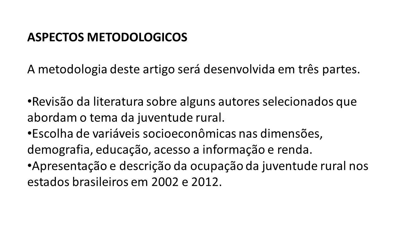 ASPECTOS METODOLOGICOS A metodologia deste artigo será desenvolvida em três partes. Revisão da literatura sobre alguns autores selecionados que aborda