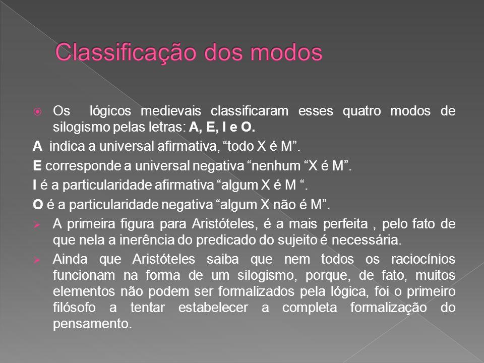  Os lógicos medievais classificaram esses quatro modos de silogismo pelas letras: A, E, I e O.