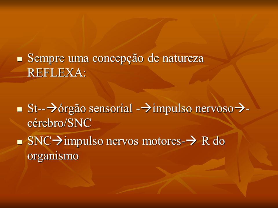 Sempre uma concepção de natureza REFLEXA: Sempre uma concepção de natureza REFLEXA: St--  órgão sensorial -  impulso nervoso  - cérebro/SNC St-- 