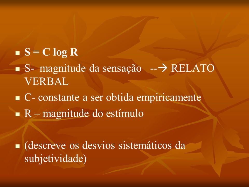 S = C log R S- magnitude da sensação --  RELATO VERBAL C- constante a ser obtida empiricamente R – magnitude do estímulo (descreve os desvios sistemá