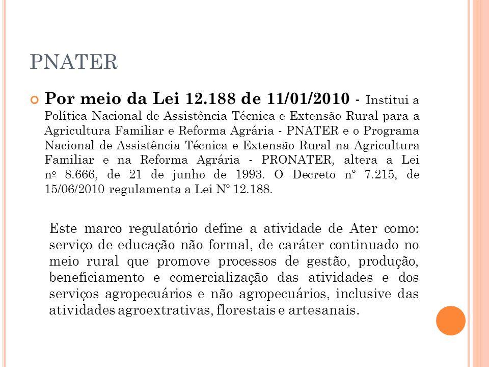 PNATER Por meio da Lei 12.188 de 11/01/2010 - Institui a Política Nacional de Assistência Técnica e Extensão Rural para a Agricultura Familiar e Reforma Agrária - PNATER e o Programa Nacional de Assistência Técnica e Extensão Rural na Agricultura Familiar e na Reforma Agrária - PRONATER, altera a Lei n o 8.666, de 21 de junho de 1993.