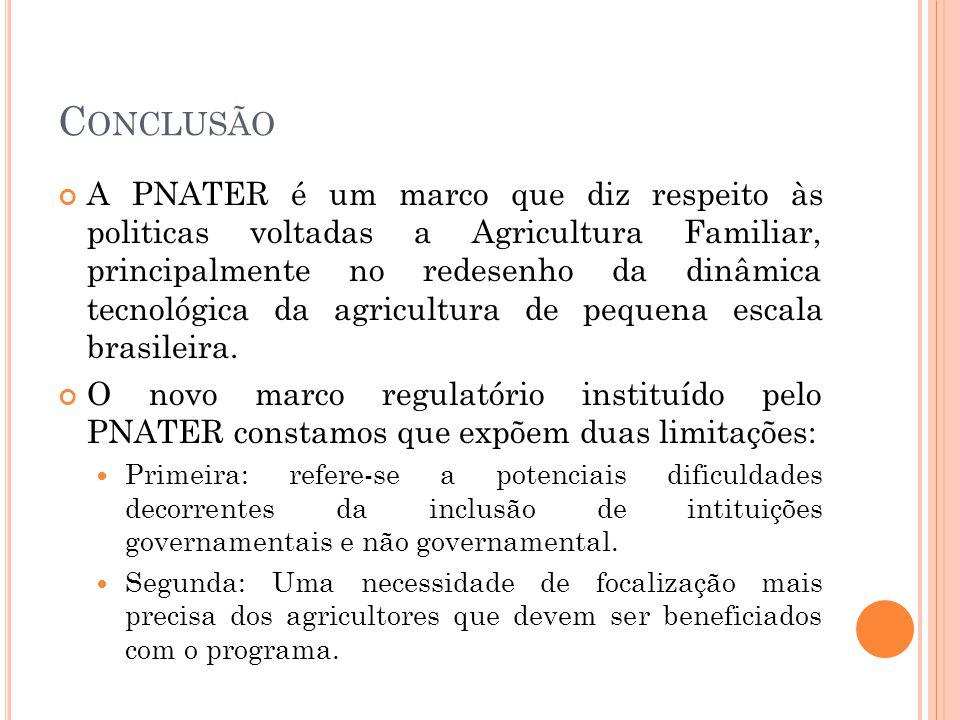 C ONCLUSÃO A PNATER é um marco que diz respeito às politicas voltadas a Agricultura Familiar, principalmente no redesenho da dinâmica tecnológica da agricultura de pequena escala brasileira.
