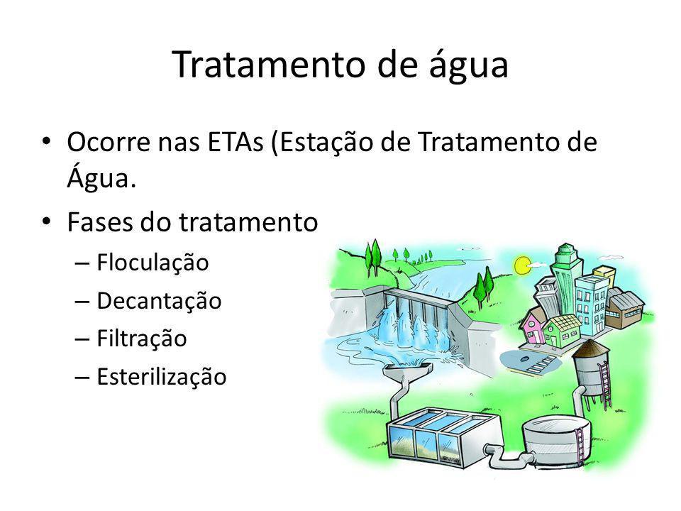 Tratamento de água Ocorre nas ETAs (Estação de Tratamento de Água. Fases do tratamento – Floculação – Decantação – Filtração – Esterilização