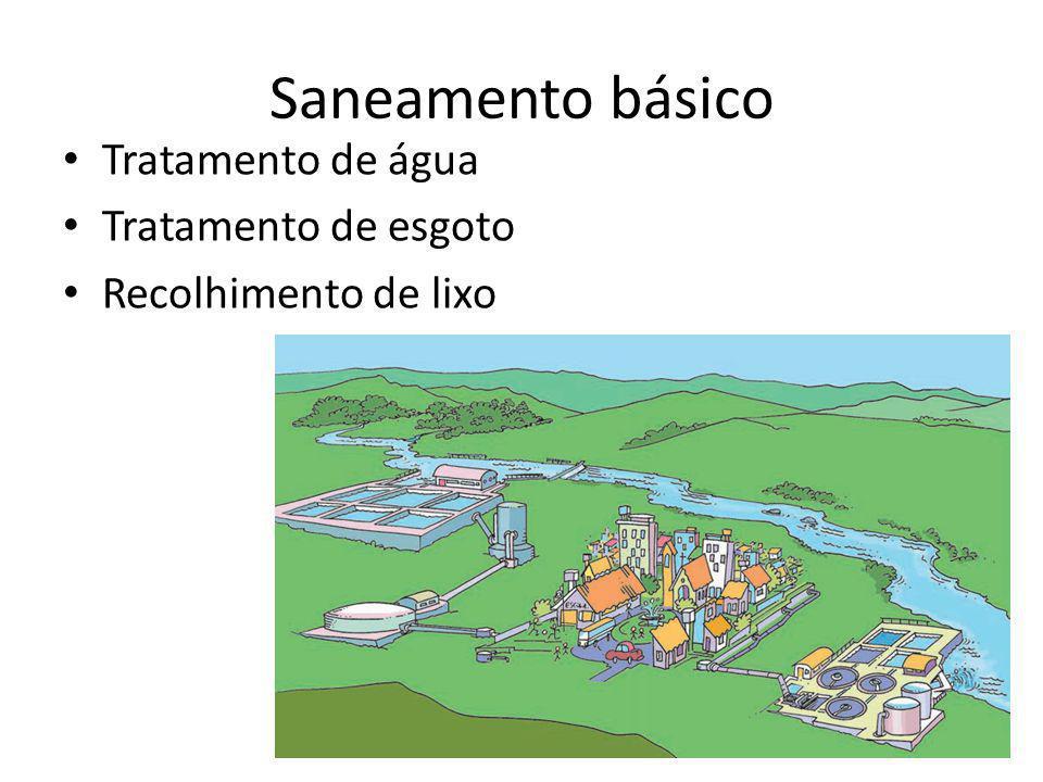 Saneamento básico Tratamento de água Tratamento de esgoto Recolhimento de lixo
