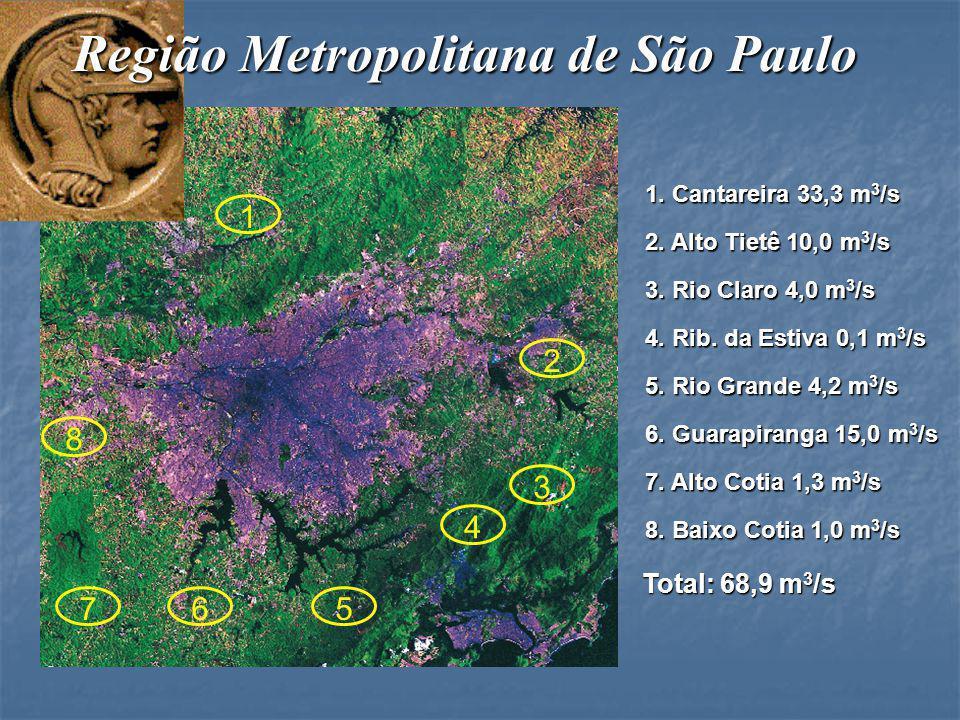 1 1. Cantareira 33,3 m 3 /s 2 2. Alto Tietê 10,0 m 3 /s 3 3. Rio Claro 4,0 m 3 /s 4 4. Rib. da Estiva 0,1 m 3 /s 5 5. Rio Grande 4,2 m 3 /s 6 6. Guara