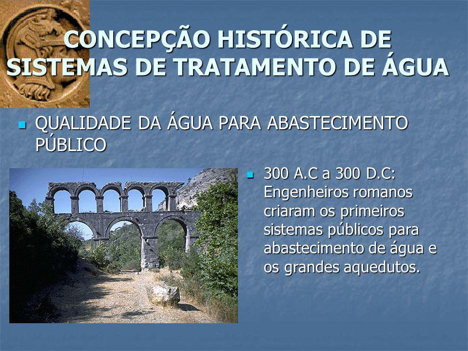 QUALIDADE DA ÁGUA PARA ABASTECIMENTO PÚBLICO QUALIDADE DA ÁGUA PARA ABASTECIMENTO PÚBLICO CONCEPÇÃO HISTÓRICA DE SISTEMAS DE TRATAMENTO DE ÁGUA 300 A.