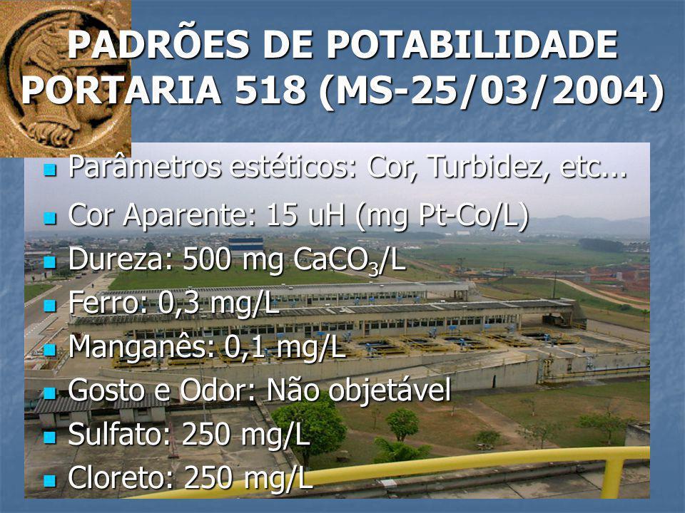 PADRÕES DE POTABILIDADE PORTARIA 518 (MS-25/03/2004) Parâmetros estéticos: Cor, Turbidez, etc... Parâmetros estéticos: Cor, Turbidez, etc... Cor Apare