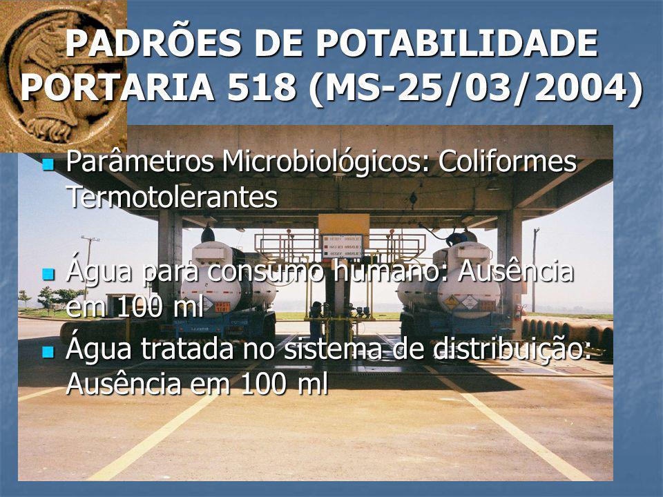 PADRÕES DE POTABILIDADE PORTARIA 518 (MS-25/03/2004) Parâmetros Microbiológicos: Coliformes Termotolerantes Parâmetros Microbiológicos: Coliformes Ter