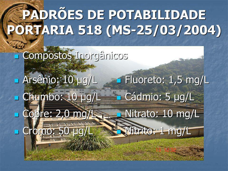 PADRÕES DE POTABILIDADE PORTARIA 518 (MS-25/03/2004) Compostos Inorgânicos Compostos Inorgânicos Arsênio: 10 µg/L Arsênio: 10 µg/L Chumbo: 10 µg/L Chu