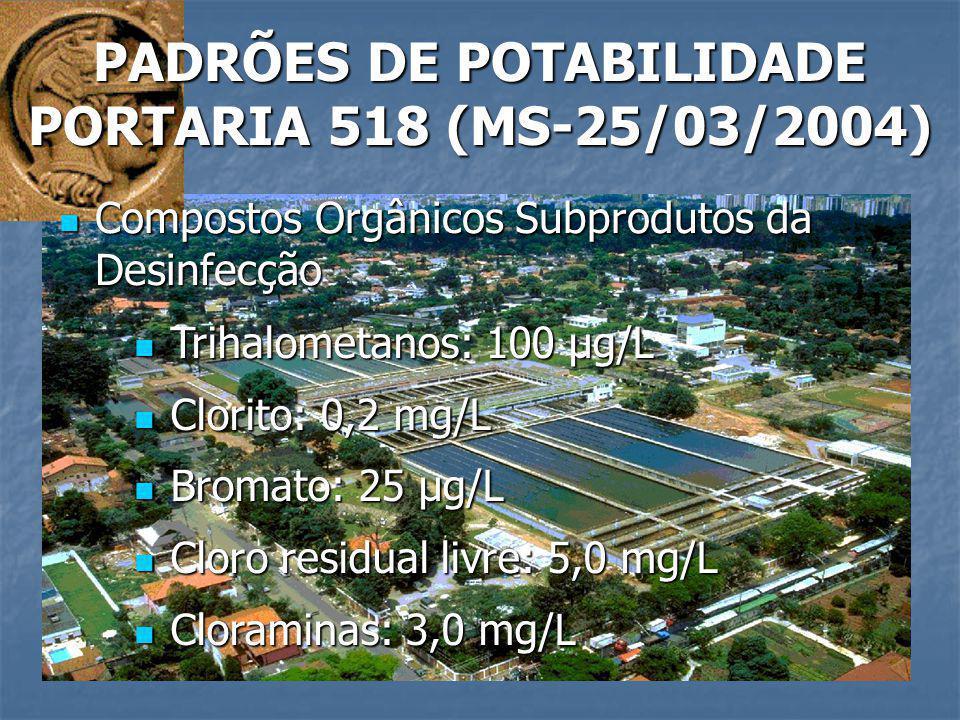 PADRÕES DE POTABILIDADE PORTARIA 518 (MS-25/03/2004) Compostos Orgânicos Subprodutos da Desinfecção Compostos Orgânicos Subprodutos da Desinfecção Tri