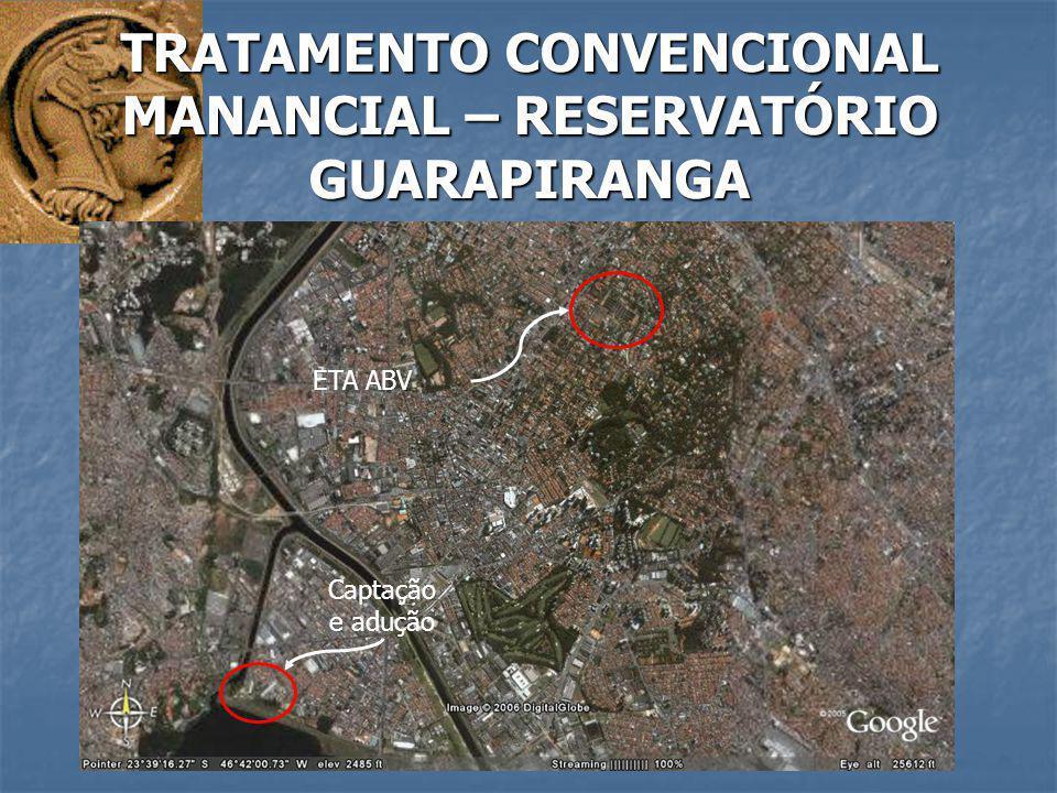 ETA ABV Captação e adução TRATAMENTO CONVENCIONAL MANANCIAL – RESERVATÓRIO GUARAPIRANGA
