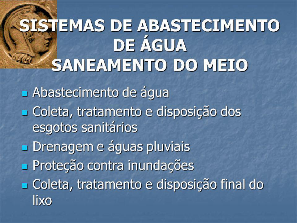 SISTEMAS DE ABASTECIMENTO DE ÁGUA SANEAMENTO DO MEIO Abastecimento de água Abastecimento de água Coleta, tratamento e disposição dos esgotos sanitário