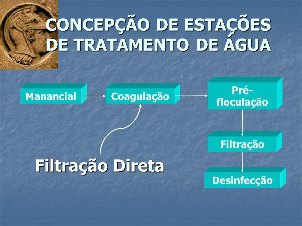 Filtração Direta ManancialCoagulação Pré- floculação Filtração CONCEPÇÃO DE ESTAÇÕES DE TRATAMENTO DE ÁGUA Desinfecção